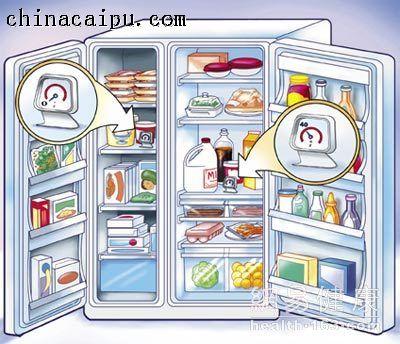 错误使用冰箱会导致胃癌